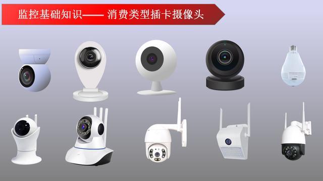 有哪些适合家里使用的监控摄像头?