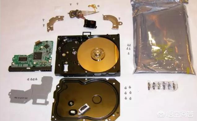 监控硬盘的可靠性若何?